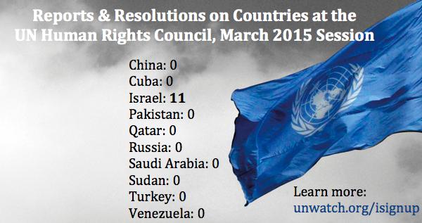 Hoje é o Dia de Ódio contra Israel na ONU – 23 de março de 2015